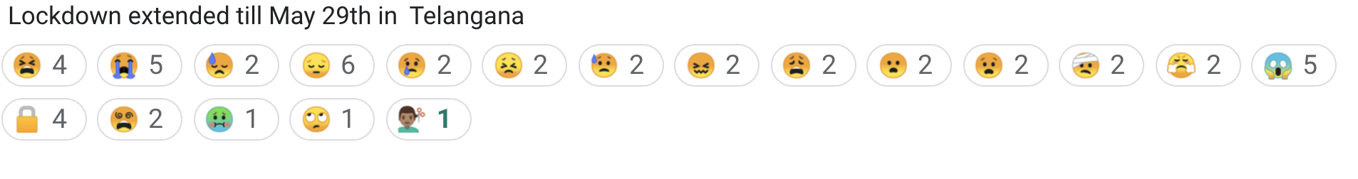 Google Chat Reactions